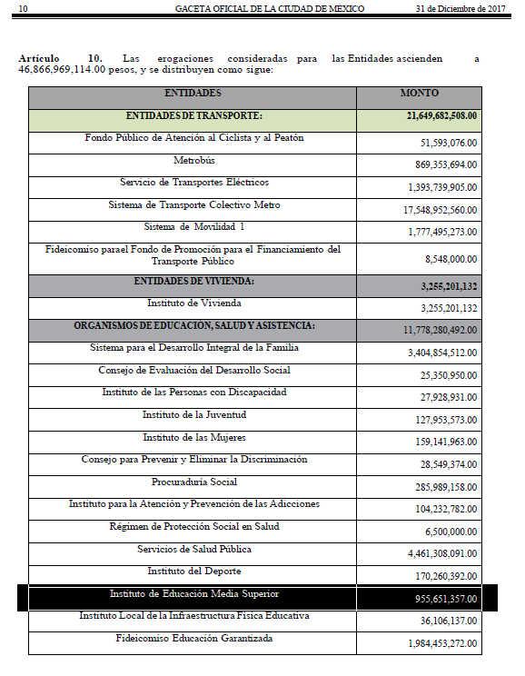 PresupuestoIEMS03